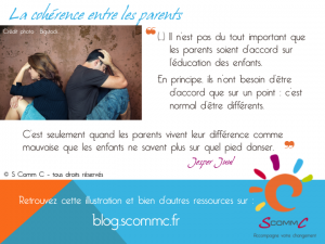 14.11.20 citation coherence entre parents