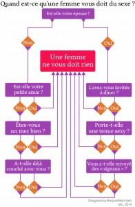 15.05.31 charte-femme-sexe
