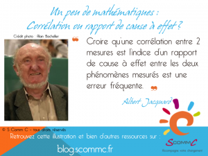 15.06.15 citation Albert Jacquard correlation rapport cause a effet